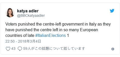 Twitter post by @BBCkatyaadler: Voters punished the centre-left government in Italy as they have punished the centre left in so many European countries of late #ItalianElections 1
