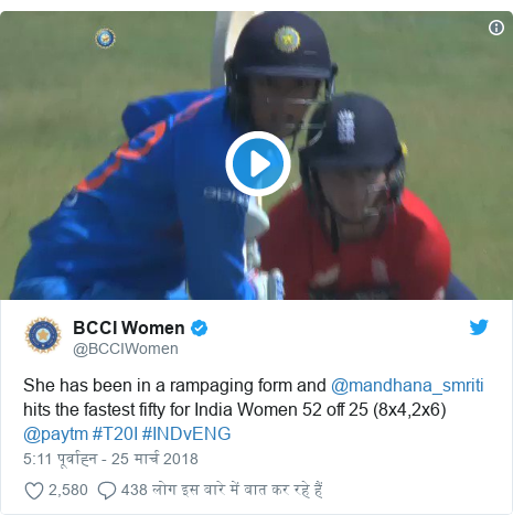 ट्विटर पोस्ट @BCCIWomen: She has been in a rampaging form and @mandhana_smriti hits the fastest fifty for India Women 52 off 25 (8x4,2x6) @paytm #T20I #INDvENG