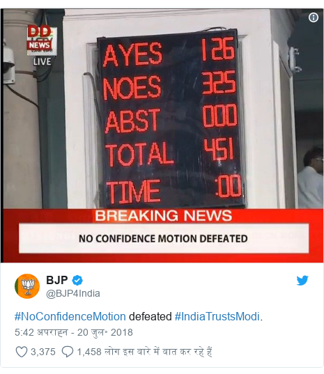 ट्विटर पोस्ट @BJP4India: #NoConfidenceMotion defeated #IndiaTrustsModi.