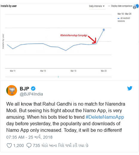 Twitter post by @BJP4India: We all know that Rahul Gandhi is no match for Narendra Modi. But seeing his fright about the Namo App, is very amusing. When his bots tried to trend #DeleteNamoApp day before yesterday, the popularity and downloads of Namo App only increased. Today, it will be no different!