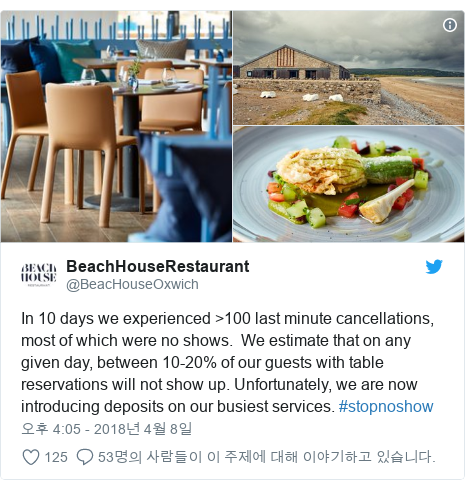Twitter post by @BeacHouseOxwich: In 10 days we experienced >100 last minute cancellations, most of which were no shows.  We estimate that on any given day, between 10-20% of our guests with table reservations will not show up. Unfortunately, we are now introducing deposits on our busiest services. #stopnoshow