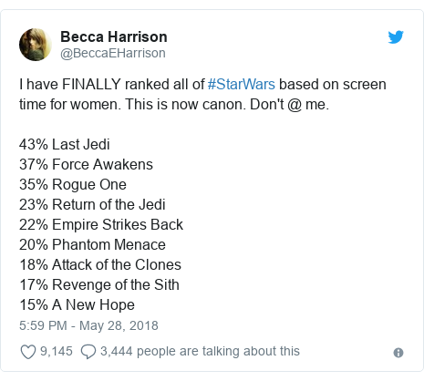 Twitter post by @BeccaEHarrison: I have FINALLY ranked all of #StarWars based on screen time for women. This is now canon. Don't @ me.43% Last Jedi37% Force Awakens35% Rogue One23% Return of the Jedi22% Empire Strikes Back20% Phantom Menace18% Attack of the Clones17% Revenge of the Sith15% A New Hope