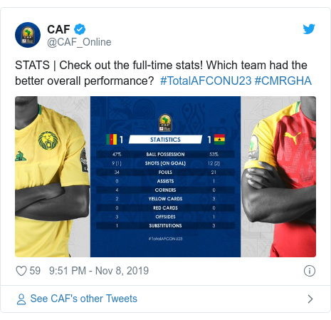Twitter post by @CAF_Online: STATS | Check out the full-time stats! Which team had the better overall performance?  #TotalAFCONU23 #CMRGHA