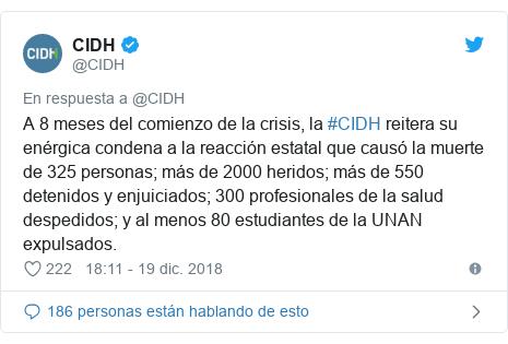 Publicación de Twitter por @CIDH: A 8 meses del comienzo de la crisis, la #CIDH reitera su enérgica condena a la reacción estatal que causó la muerte de 325 personas; más de 2000 heridos; más de 550 detenidos y enjuiciados; 300 profesionales de la salud despedidos; y al menos 80 estudiantes de la UNAN expulsados.