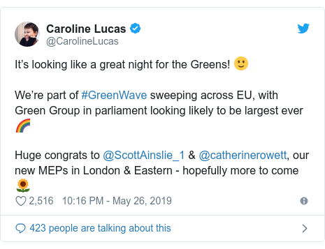 Twitter post by @CarolineLucas: It's looking like a great night for the Greens! 🙂We're part of #GreenWave sweeping across EU, with Green Group in parliament looking likely to be largest ever 🌈Huge congrats to @ScottAinslie_1 & @catherinerowett, our new MEPs in London & Eastern - hopefully more to come 🌻