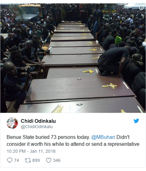Twitter post by @ChidiOdinkalu: Benue State buried 73 persons today. @MBuhari Didn't consider it worth his while to attend or send a representative