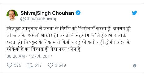 Twitter post by @ChouhanShivraj: चित्रकूट उपचुनाव में जनता के निर्णय को शिरोधार्य करता हूँ। जनमत ही लोकतंत्र का असली आधार है। जनता के सहयोग के लिए आभार व्यक्त करता हूँ। चित्रकूट के विकास में किसी तरह की कमी नहीं होगी। प्रदेश के कोने-कोने का विकास ही मेरा परम ध्येय है।