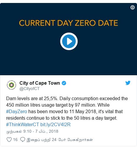 டுவிட்டர் இவரது பதிவு @CityofCT: Dam levels are at 25,5%. Daily consumption exceeded the 450 million litres usage target by 97 million. While #DayZero has been moved to 11 May 2018, it's vital that residents continue to stick to the 50 litres a day target. #ThinkWaterCT