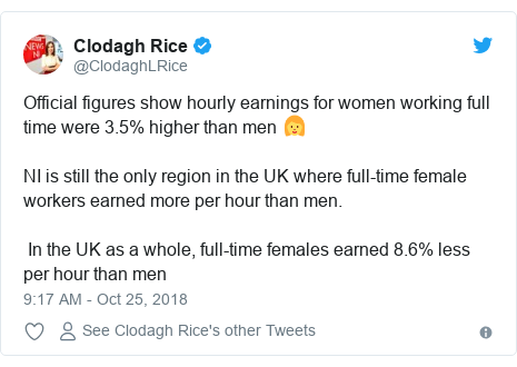 Twitter post by @ClodaghLRice: Official figures show hourly earnings for women working full time were 3.5% higher than men ðŸ'©NI is still the only region in the UK where full-time female workers earned more per hour than men.  In the UK as a whole, full-time females earned 8.6% less per hour than men