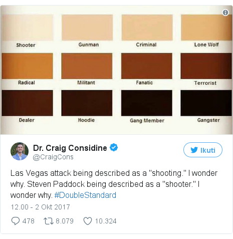 """Twitter pesan oleh @CraigCons: Las Vegas attack being described as a """"shooting."""" I wonder why. Steven Paddock being described as a """"shooter."""" I wonder why. #DoubleStandard pic.twitter.com/N5tdLW50Fn"""