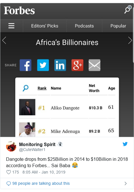 Twitter wallafa daga @CuteWalter1: Dangote drops from $25Billion in 2014 to $10Billion in 2018 according to Forbes... Sai Baba 😂