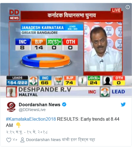 Twitter post by @DDNewsLive: #KarnatakaElection2018 RESULTS  Early trends at 8.44 AM  👇