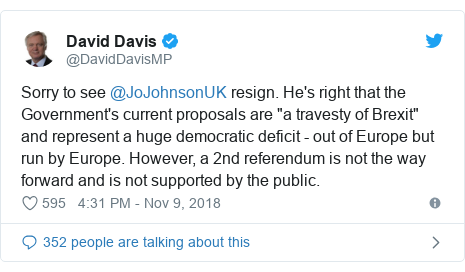 "Twitter post by @DavidDavisMP: Sorry to see @JoJohnsonUK resign. He's right that the Government's current proposals are ""a travesty of Brexit"" and represent a huge democratic deficit - out of Europe but run by Europe. However, a 2nd referendum is not the way forward and is not supported by the public."