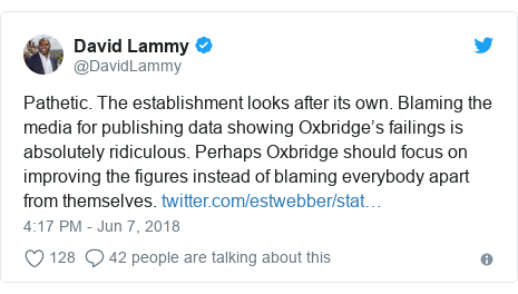 Twitter post by @DavidLammy: Pathetic. The establishment looks after its own. Blaming the media for publishing data showing Oxbridge's failings is absolutely ridiculous. Perhaps Oxbridge should focus on improving the figures instead of blaming everybody apart from themselves.
