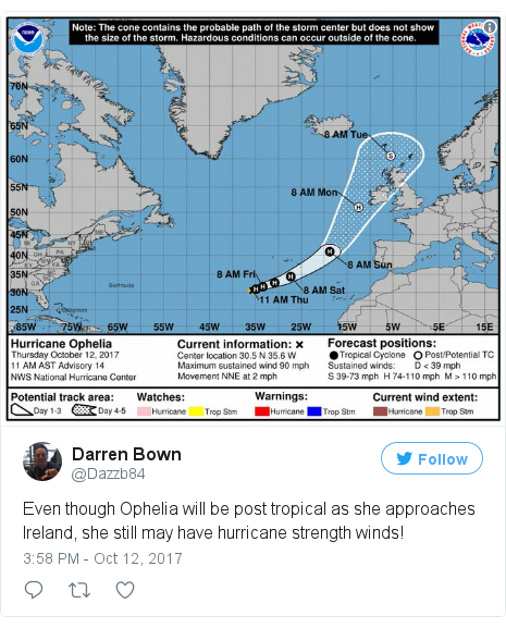 Twitter post by @Dazzb84: Even though Ophelia will be post tropical as she approaches Ireland, she still may have hurricane strength winds!