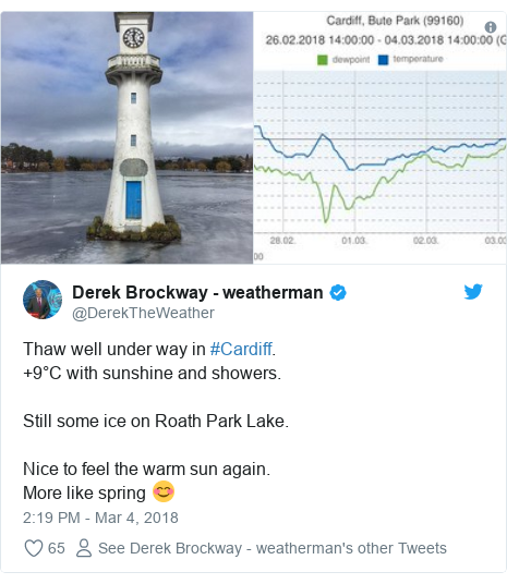 Twitter post by @DerekTheWeather: Thaw well under way in #Cardiff. +9°C with sunshine and showers.Still some ice on Roath Park Lake.Nice to feel the warm sun again.More like spring 😊