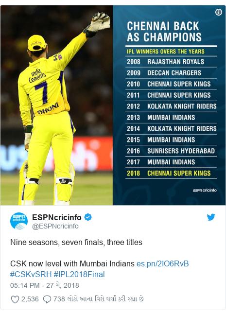 Twitter post by @ESPNcricinfo: Nine seasons, seven finals, three titlesCSK now level with Mumbai Indians  #CSKvSRH #IPL2018Final