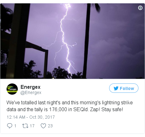 Twitter post by @Energex: We've totalled last night's and this morning's lightning strike data and the tally is 176,000 in SEQld. Zap! Stay safe!