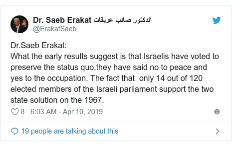 Twitter post by @ErakatSaeb: Dr.Saeb Erakat What the early results suggest is that Israelis have voted to preserve the status quo,they have said no to peace and yes to the occupation. The fact that  only 14 out of 120 elected members of the Israeli parliament support the two state solution on the 1967.