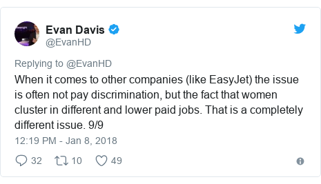 Twitter post by @EvanHD: When it comes to other companies (like EasyJet) the issue is often not pay discrimination, but the fact that women cluster in different and lower paid jobs. That is a completely different issue. 9/9