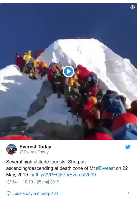 Twitter пост, автор: @EverestToday: Several high altitude tourists, Sherpas ascending/descending at death zone of Mt #Everest on 22 May, 2019.  #Everest2019