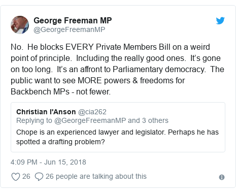 Twitter post by @GeorgeFreemanMP: No.  He blocks EVERY Private Members Bill on a weird point of principle.  Including the really good ones.  It's gone on too long.  It's an affront to Parliamentary democracy.  The public want to see MORE powers & freedoms for Backbench MPs - not fewer.