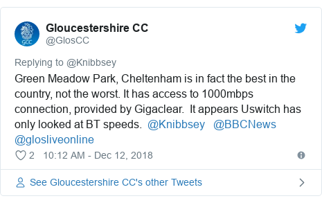 Twitter post by @GlosCC: Green Meadow Park, Cheltenham is in fact the best in the country, not the worst. It has access to 1000mbps connection, provided by Gigaclear.  It appears Uswitch has only looked at BT speeds.  @Knibbsey   @BBCNews   @glosliveonline