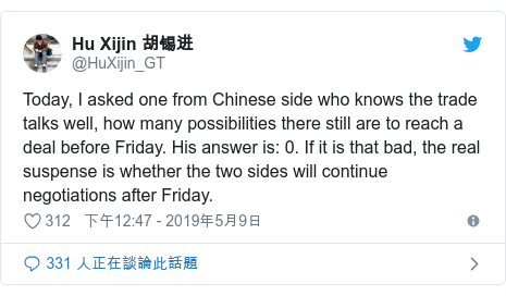 Twitter 用戶名 @HuXijin_GT: Today, I asked one from Chinese side who knows the trade talks well, how many possibilities there still are to reach a deal before Friday. His answer is  0. If it is that bad, the real suspense is whether the two sides will continue negotiations after Friday.
