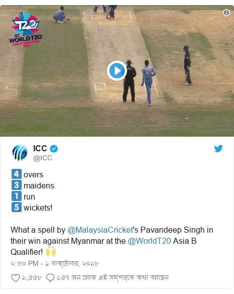 @ICC এর টুইটার পোস্ট: 4️⃣ overs3️⃣ maidens1️⃣ run5️⃣ wickets!What a spell by @MalaysiaCricket's Pavandeep Singh in their win against Myanmar at the @WorldT20 Asia B Qualifier! 🙌