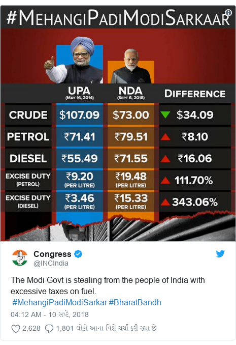 Twitter post by @INCIndia: The Modi Govt is stealing from the people of India with excessive taxes on fuel.  #MehangiPadiModiSarkar #BharatBandh
