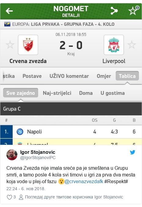 Twitter post by @IgorStojanoviPC: Crvena Zvezda nije imala sreće pa je smeštena u Grupu smrti, a tamo posle 4 kola svi timovi u igri za prva dva mesta koja vode u plej-of fazu 😮@crvenazvezdafk #Respekt#