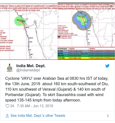 Twitter post by @Indiametdept: Cyclone 'VAYU' over Arabian Sea at 0830 hrs IST of today, the 13th June, 2019  about 160 km south-southwest of Diu, 110 km southwest of Veraval (Gujarat) & 140 km south of Porbandar (Gujarat). To skirt Saurashtra coast with wind speed 135-145 kmph from today afternoon.