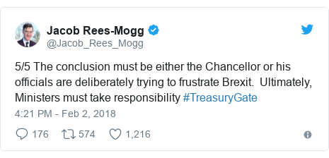 Twitter post by @Jacob_Rees_Mogg: 5/5 The conclusion must be either the Chancellor or his officials are deliberately trying to frustrate Brexit.  Ultimately, Ministers must take responsibility #TreasuryGate