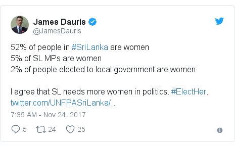 Twitter හි @JamesDauris කළ පළකිරීම: 52% of people in #SriLanka are women5% of SL MPs are women2% of people elected to local government are womenI agree that SL needs more women in politics. #ElectHer.