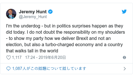 Twitter post by @Jeremy_Hunt: I'm the underdog - but in politics surprises happen as they did today. I do not doubt the responsibility on my shoulders - to show my party how we deliver Brexit and not an election, but also a turbo-charged economy and a country that walks tall in the world