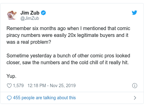 Twitter post by @JimZub: Remember six months ago when I mentioned that comic piracy numbers were easily 20x legitimate buyers and it was a real problem?Sometime yesterday a bunch of other comic pros looked closer, saw the numbers and the cold chill of it really hit.Yup.