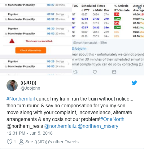 Twitter post by @Jobjohn: #Northernfail cancel my train, run the train without notice... then turn round & say no compensation for you my son... move along with your complaint, inconvenience, alternate arrangements & any costs not our problem!#OneNorth @northern_resis @northernfailz @northern_misery