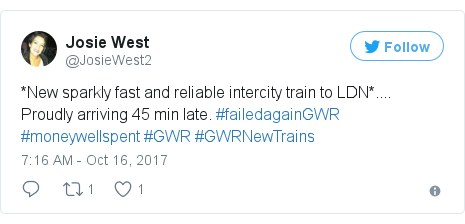 Twitter post by @JosieWest2: *New sparkly fast and reliable intercity train to LDN*.... Proudly arriving 45 min late. #failedagainGWR #moneywellspent #GWR #GWRNewTrains