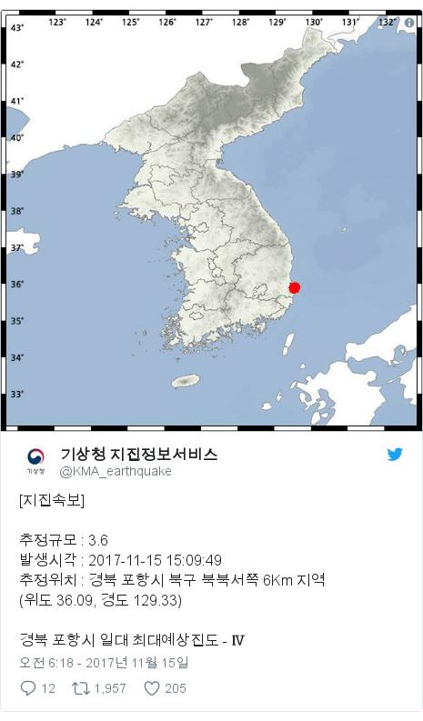 Twitter post by @KMA_earthquake: [지진속보]추정규모   3.6발생시각   2017-11-15 15 09 49추정위치   경북 포항시 북구 북북서쪽 6Km 지역           (위도 36.09, 경도 129.33)경북 포항시 일대 최대예상진도 - Ⅳ