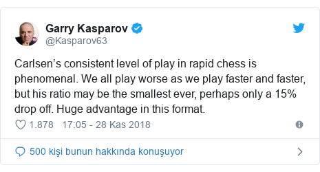 @Kasparov63 tarafından yapılan Twitter paylaşımı: Carlsen's consistent level of play in rapid chess is phenomenal. We all play worse as we play faster and faster, but his ratio may be the smallest ever, perhaps only a 15% drop off. Huge advantage in this format.