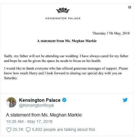 Twitter post by @KensingtonRoyal: A statement from Ms. Meghan Markle