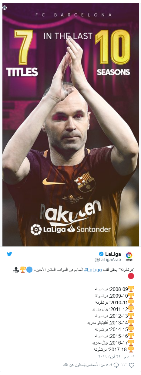 """تويتر رسالة بعث بها @LaLigaArab: """"برشلونة"""" يحقق لقب #LaLiga السابع في المواسم العشر الأخيرة 🔵🏆🔝🔴🏆2008-09  برشلونة 🏆2009-10  برشلونة🏆2010-11  برشلونة🏆2011-12  ريال مدريد🏆2012-13  برشلونة🏆2013-14  أتليتيكو مدريد🏆2014-15  برشلونة🏆2015-16  برشلونة🏆2016-17  ريال مدريد🏆 2017-18  برشلونة"""