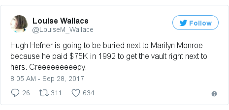 Twitter post by @LouiseM_Wallace: Hugh Hefner is going to be buried next to Marilyn Monroe because he paid $75K in 1992 to get the vault right next to hers. Creeeeeeeeepy.