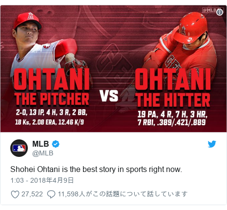 Twitter post by @MLB: Shohei Ohtani is the best story in sports right now.