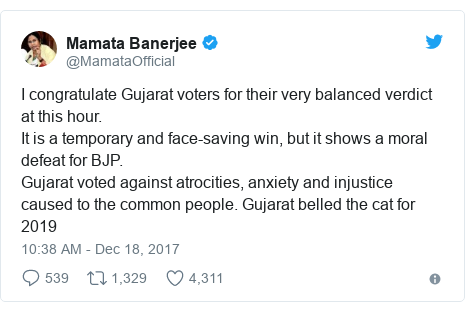 Twitter post by @MamataOfficial: I congratulate Gujarat voters for their very balanced verdict at this hour. It is a temporary and face-saving win, but it shows a moral defeat for BJP. Gujarat voted against atrocities, anxiety and injustice caused to the common people. Gujarat belled the cat for 2019