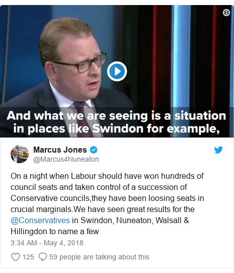 Twitter post by @Marcus4Nuneaton: On a night when Labour should have won hundreds of council seats and taken control of a succession of Conservative councils,they have been loosing seats in crucial marginals.We have seen great results for the @Conservatives in Swindon, Nuneaton, Walsall & Hillingdon to name a few