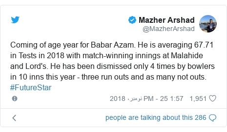 ٹوئٹر پوسٹس @MazherArshad کے حساب سے: Coming of age year for Babar Azam. He is averaging 67.71 in Tests in 2018 with match-winning innings at Malahide and Lord's. He has been dismissed only 4 times by bowlers in 10 inns this year - three run outs and as many not outs. #FutureStar