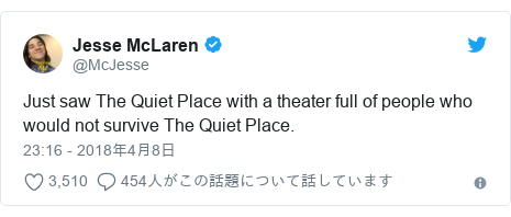 Twitter post by @McJesse: Just saw The Quiet Place with a theater full of people who would not survive The Quiet Place.