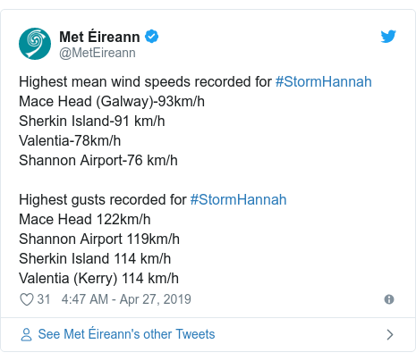 Twitter post by @MetEireann: Highest mean wind speeds recorded for #StormHannah Mace Head (Galway)-93km/h Sherkin Island-91 km/h Valentia-78km/h Shannon Airport-76 km/hHighest gusts recorded for #StormHannah Mace Head 122km/hShannon Airport 119km/hSherkin Island 114 km/h Valentia (Kerry) 114 km/h