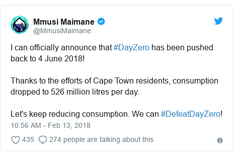 Twitter post by @MmusiMaimane: I can officially announce that #DayZero has been pushed back to 4 June 2018!Thanks to the efforts of Cape Town residents, consumption dropped to 526 million litres per day. Let's keep reducing consumption. We can #DefeatDayZero!